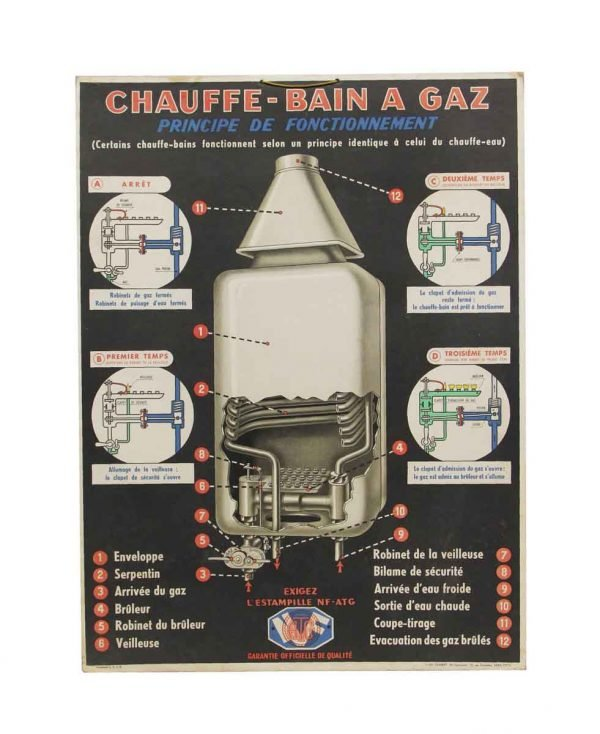 Posters - Vintage French Gas Bath Heater Poster
