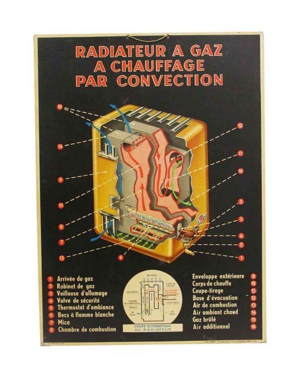 Posters - Vintage French Gas Heater with Convection Heating Poster