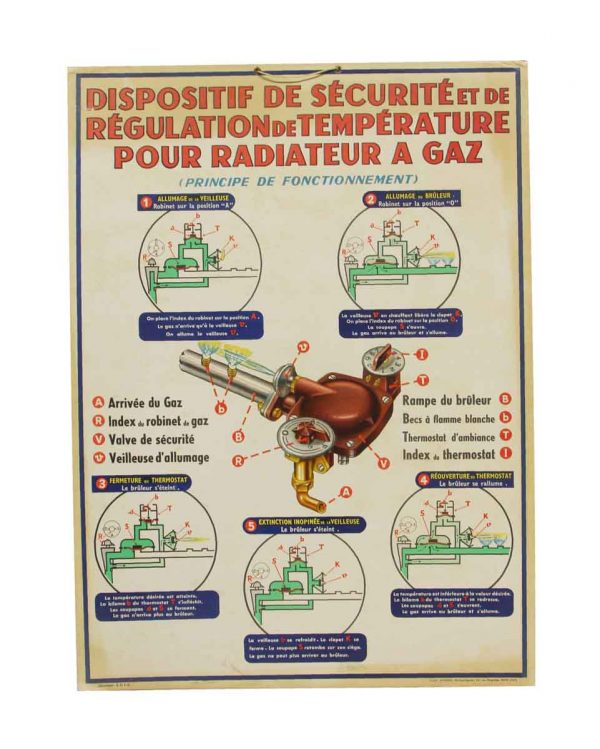 Posters - Vintage French Safety for Gas Radiators Poster